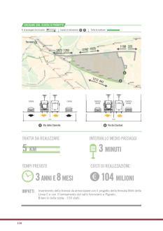 Ferrotranviario_slide_Page_112