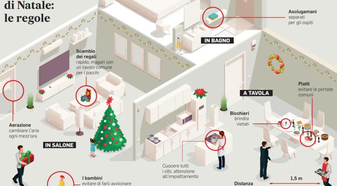 Le semplici regole per evitare quanto più possibile il contagio in occasione del cenone e dei pranzi di Natale