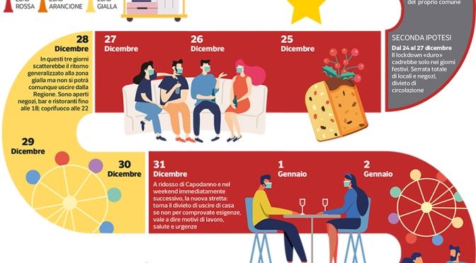 Le regole e i divieti per le festività natalizie 2020